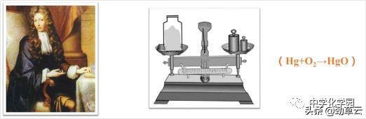 初中化学:质量守恒定律及验证