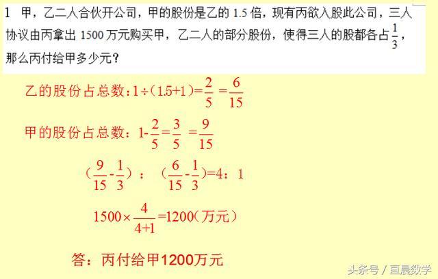 六年级分数应用题培优(PPT版)
