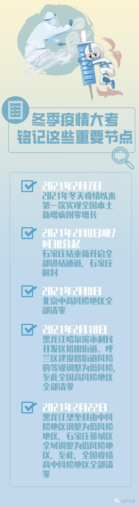张文宏:疫情已过至暗时刻!这些重要节点需铭记—— 全球新闻风头榜 第2张