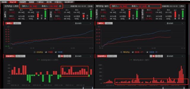 股票龙虎榜:今日资产和行情显著背驰,A股并没有走坏