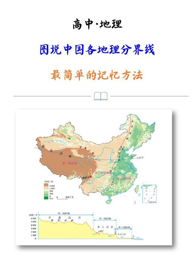 高中地理丨图说中国「地理分界线」,一目了然!直接存,不踩雷