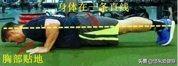 俯卧撑的正确做法,做俯卧撑肚子先贴地?做好这3步,帮你轻松完成10个标准动作