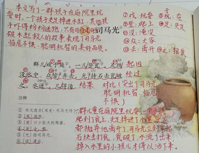 司马光简介,三年级语文上册二十四课《司马光》课文笔记,预习和复习专用