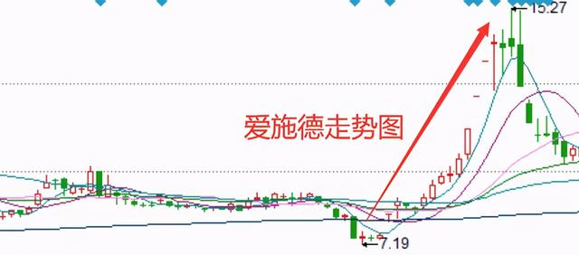 投资人,1300亿巨头差点20cm跌停!紧急回复后,投资者吵起来了