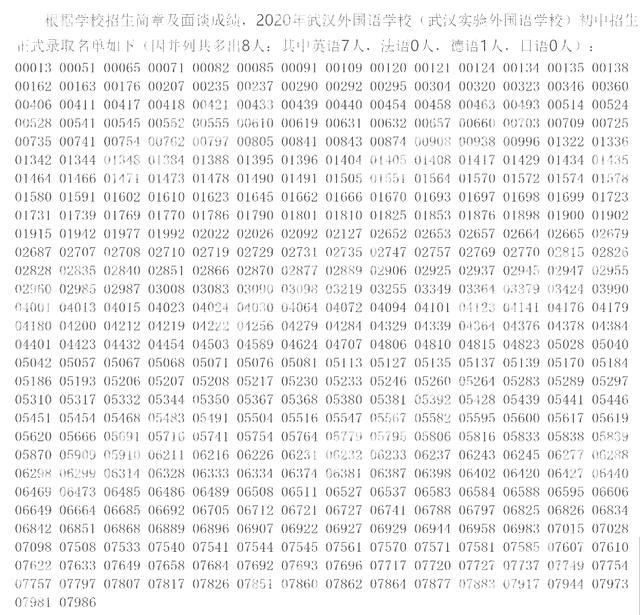 武汉外国语学校小学部,重磅!武汉外小、外初2020预录名单已出,快来看看有没有你家伢