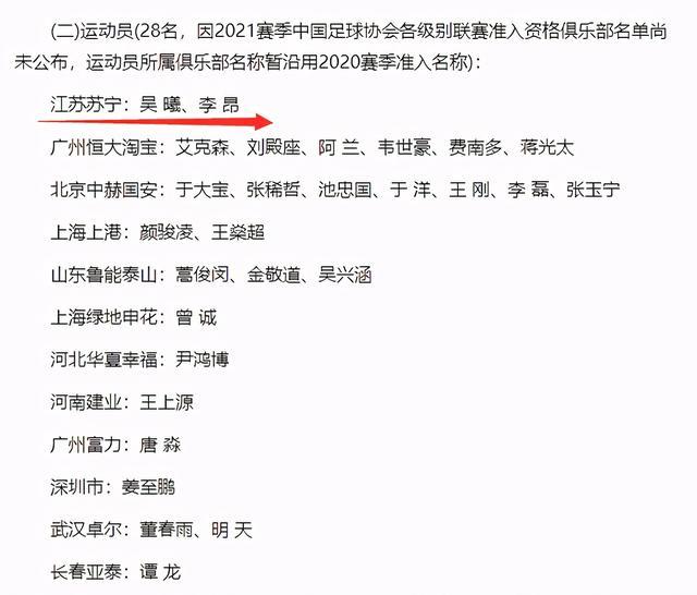 足协官网仍将吴曦标注为苏宁球员,国安7将入选压恒大成第一大户 全球新闻风头榜 第1张