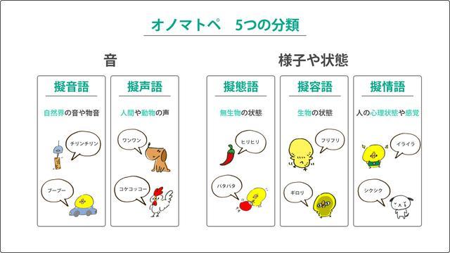 拟声词有哪些,更清晰的分类 日语拟声词拟态词