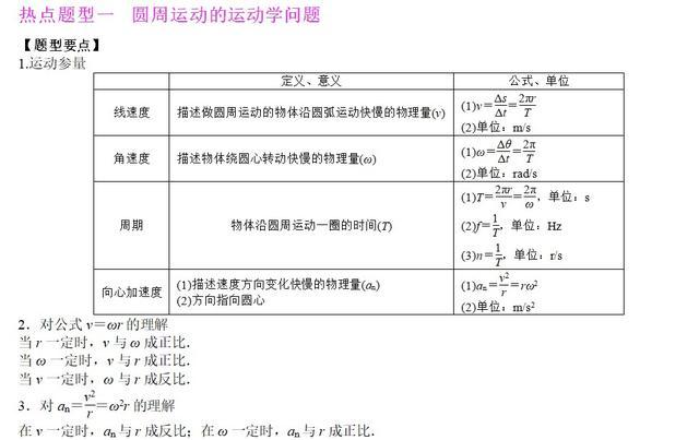 专题12 圆周运动模型