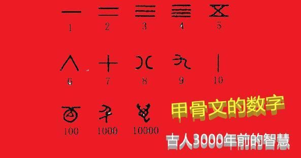 """一的解释,数字""""一""""不是那么简单:古代人赋予它很多神秘的含义"""
