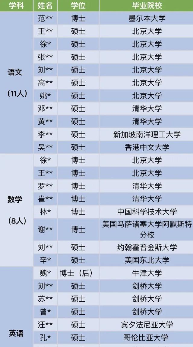 关于读书的名人故事,深圳高中最牛教师名单曝光:孩子,别说读书苦,那是你看世界的路