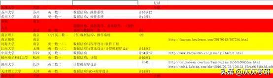 20湖南大学计算机考研初试经验教训贴