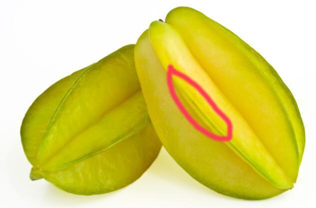 杨桃的吃法,杨桃的正确吃法图解 可以连皮一起吃哦