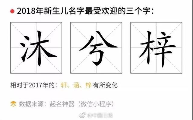 """梓怎么读,新生儿名字""""沐""""""""梓""""霸榜,《诗经》《楚辞》能当""""取名宝典""""吗?"""