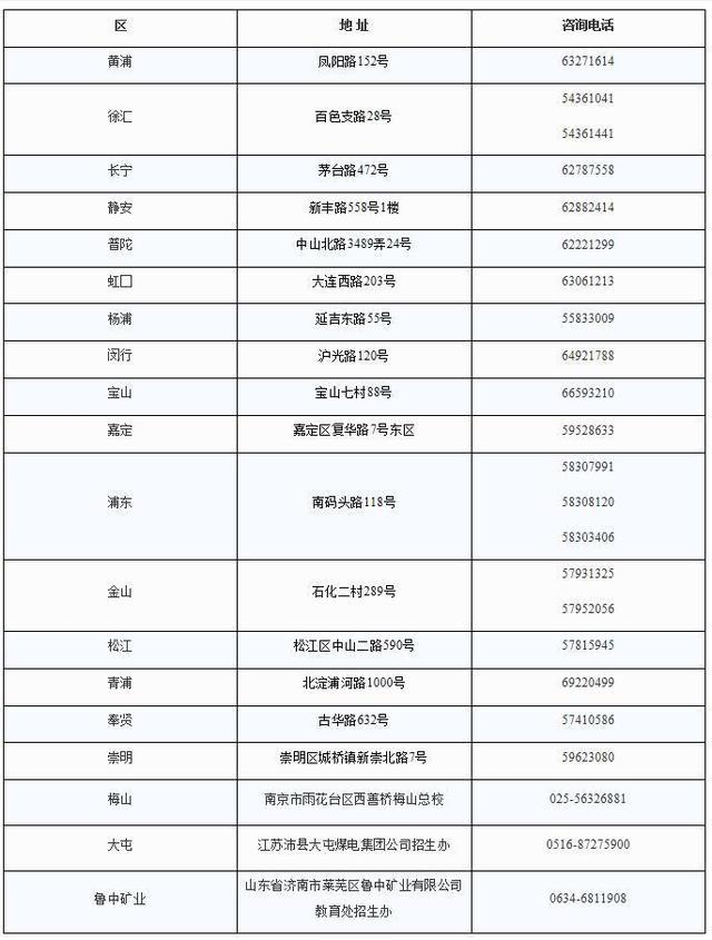 上海中考成绩查询,查分啦!上海中考成绩、初中学业水平考历史成绩7月18日起均可查