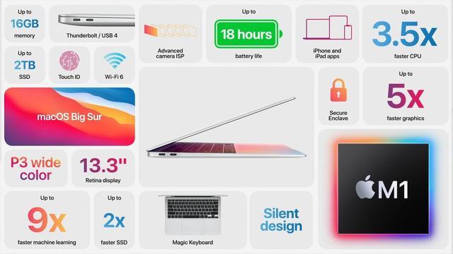 苹果电脑,焦点分析 | 苹果电脑换自研芯片是一场革命,但消费者可以再等等