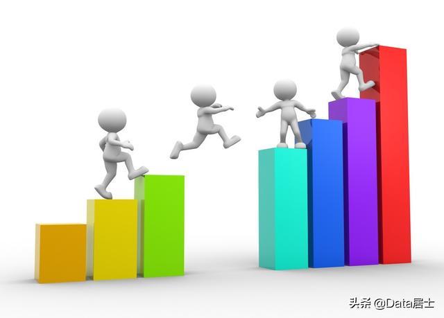 金融业本外币存款账户余额是资产总产量的组成关键