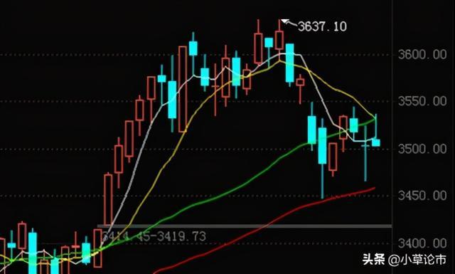 股票大盘今日出现缩量下跌的状况