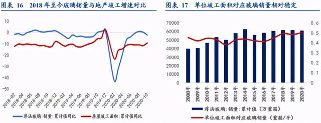 周一销售市场平淡无奇,再次缩量下跌波动,7000亿上下的量比