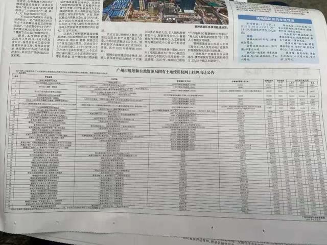 广州楼市提前准备一口气出让48宗土地资源的所有权