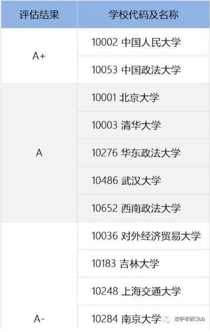 2020北京大学法学考研真题(附2021法学理论等全面解析)