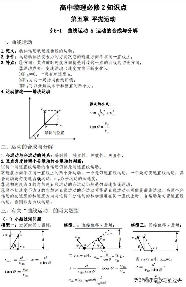 高中物理,必修二知识清单(人教版)。物理高频考点都在这