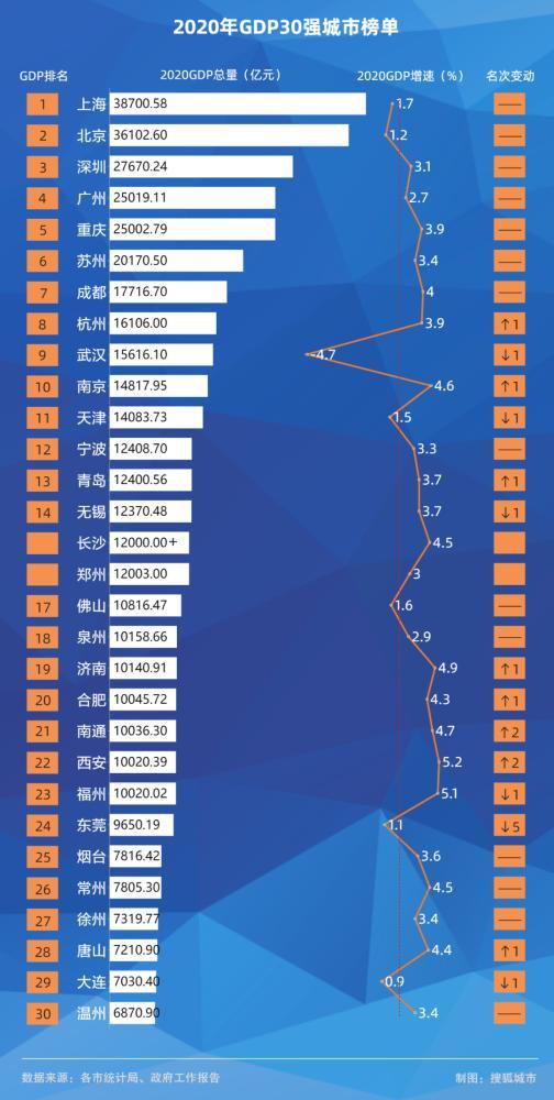 2020年,郑州新郑飞机场客货排行创下历史时间!