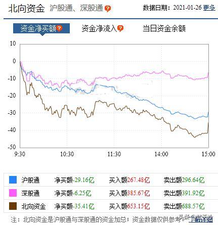 今日操盘外资企业沪深股通