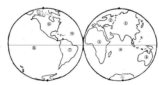 初一地理上下册知识点整理