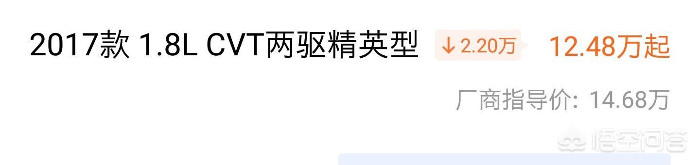 长沙广汽本田缤智1.8T精英版的售价是多少?(图11)