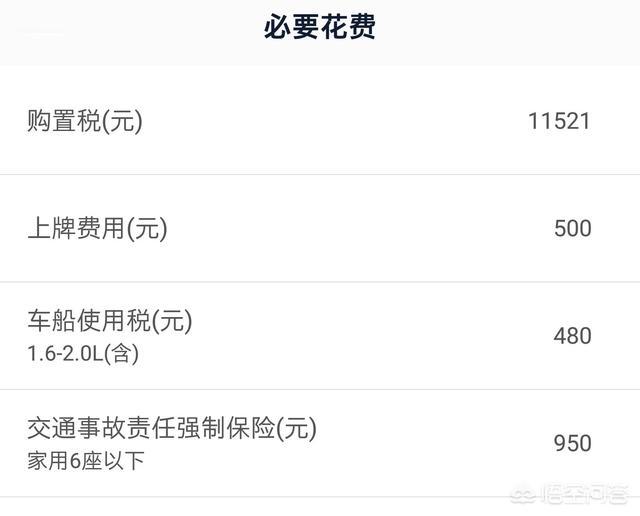 长沙广汽本田缤智1.8T精英版的售价是多少?(图12)
