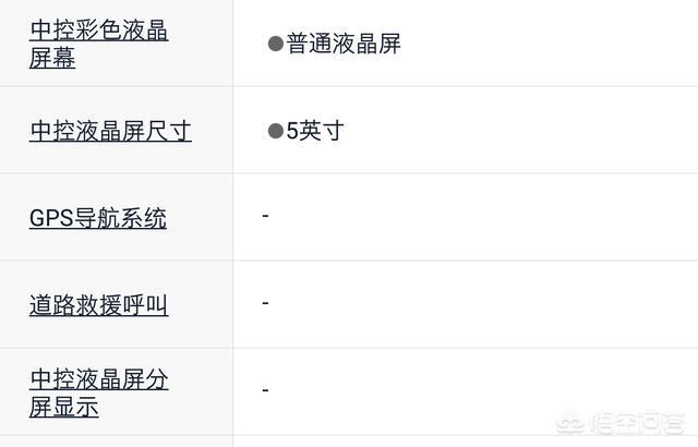 长沙广汽本田缤智1.8T精英版的售价是多少?(图8)