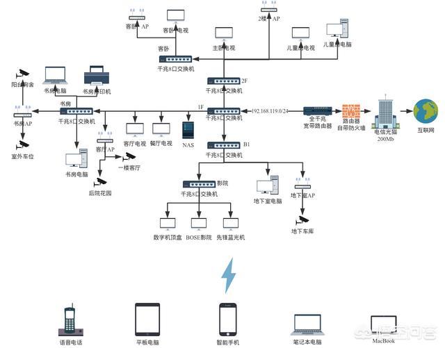 :电力电缆外网穿墙套管做法?