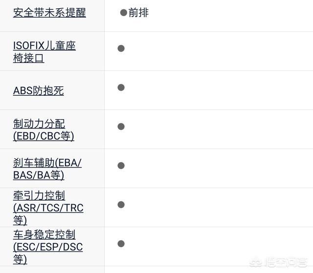 长沙广汽本田缤智1.8T精英版的售价是多少?(图6)
