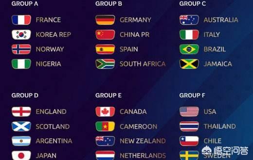2019年女足世界杯,王霜能带领中国女足在世界杯有所斩获吗,你怎么看图2