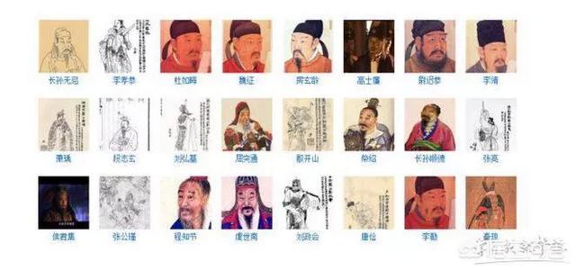 唐朝的凌烟阁二十四功臣是按什么进行排位的?