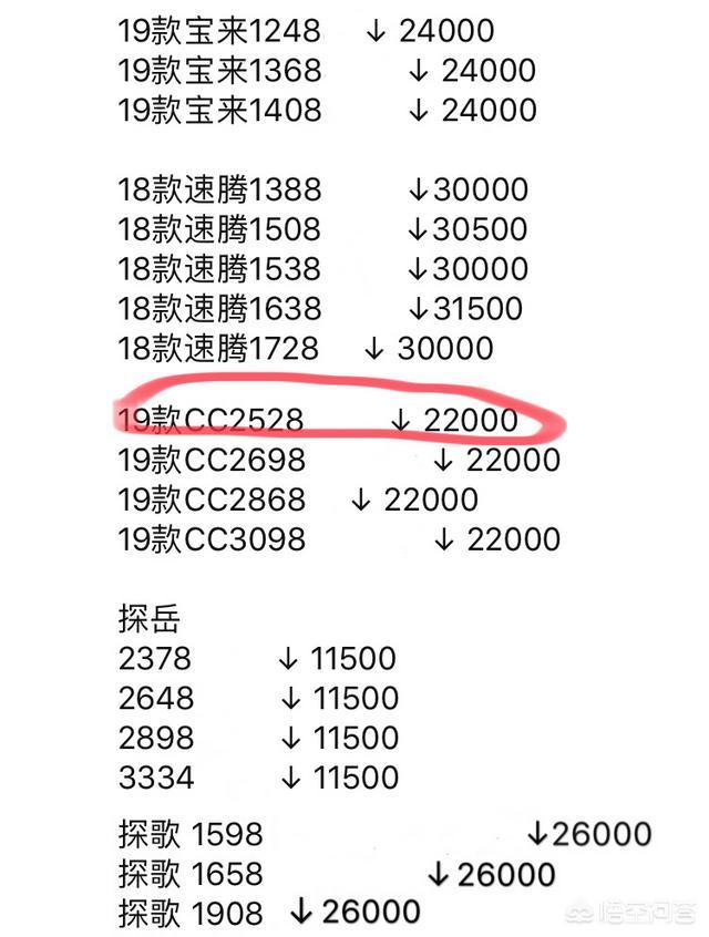 大众cc上路多少钱?汽车报价大全上看参考价还是指导价?