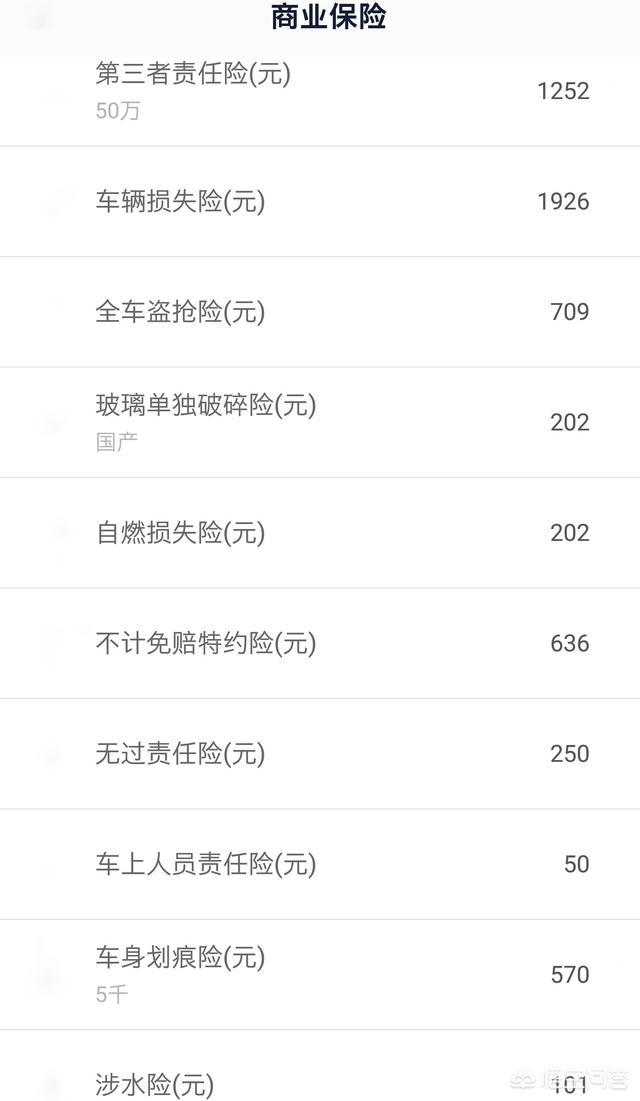 长沙广汽本田缤智1.8T精英版的售价是多少?(图13)