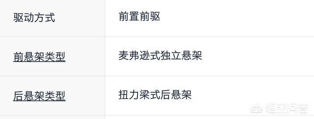 长沙广汽本田缤智1.8T精英版的售价是多少?(图4)