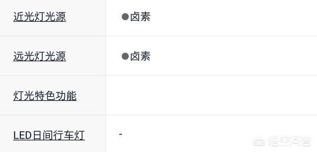 长沙广汽本田缤智1.8T精英版的售价是多少?(图9)