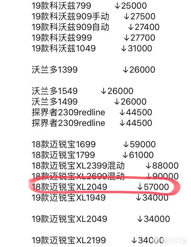 现在成都的迈锐宝xl锐逸版大概是什么价格?