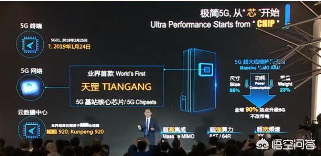 华为发布5G芯片,对此你的感受是什么?