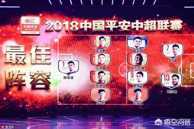 您心目中2018中超最佳阵容都有谁是否同意官方11人图1