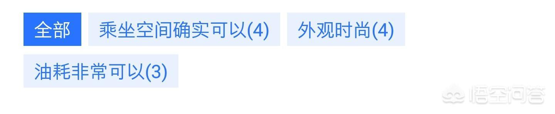 长沙广汽本田缤智1.8T精英版的售价是多少?(图10)