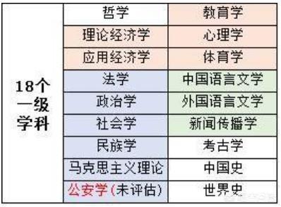 中国大学文科类实力排名是怎样的?