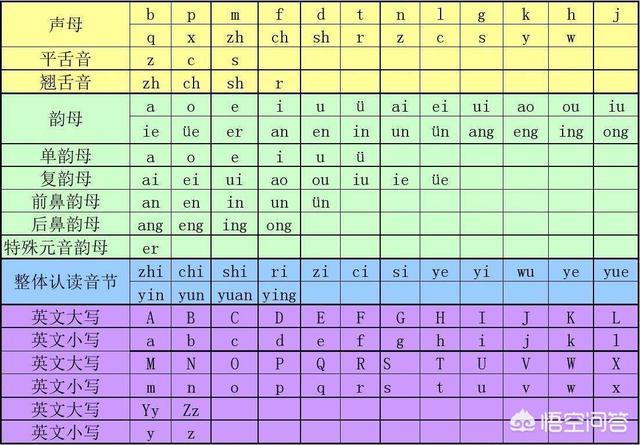 儿童拼音学习(儿童学拼音软件免费)