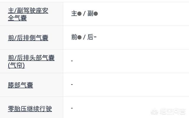 长沙广汽本田缤智1.8T精英版的售价是多少?(图5)