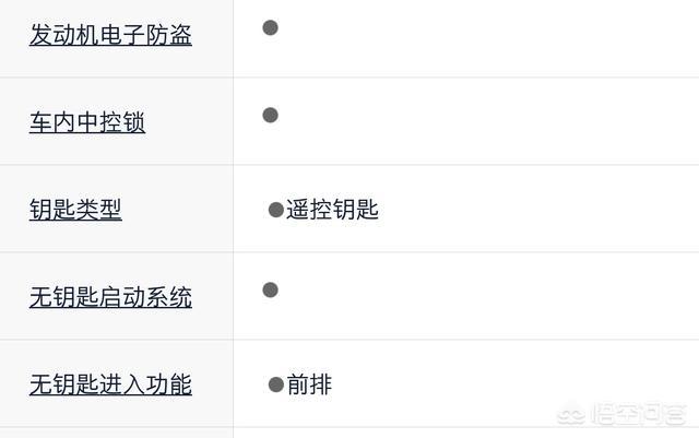 长沙广汽本田缤智1.8T精英版的售价是多少?(图7)