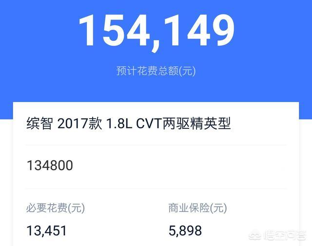 长沙广汽本田缤智1.8T精英版的售价是多少?(图14)