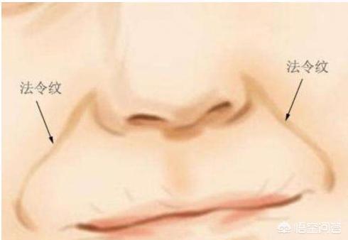 男人如何对付松弛衰老的皮肤?