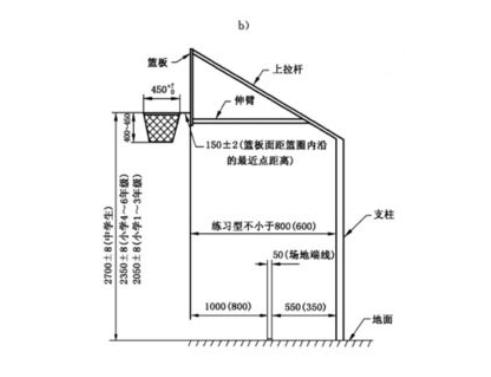篮板多高,NBA篮筐与篮板间的距离是多少?